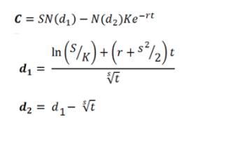 Формула Блэка Шоулза